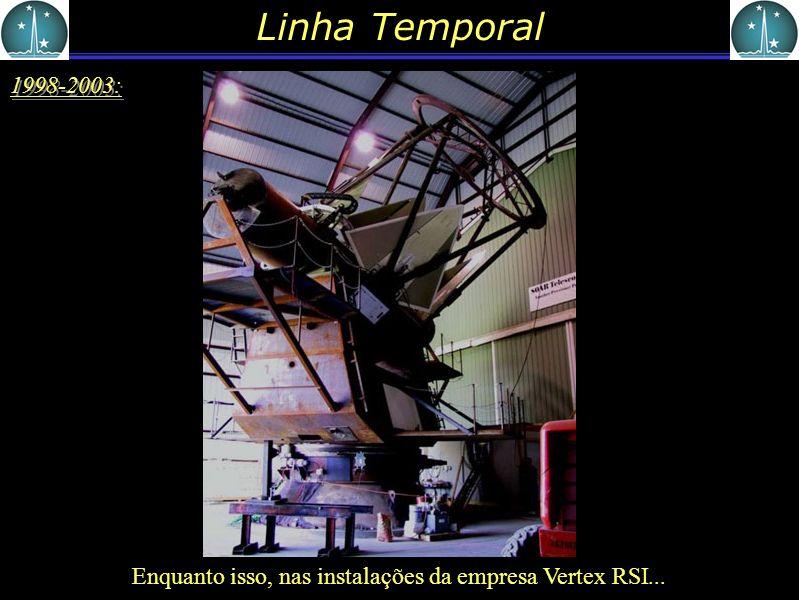 Linha Temporal 1998-2003: Mas...Cadê o Telescópio??? Enquanto isso, nas instalações da empresa Vertex RSI...