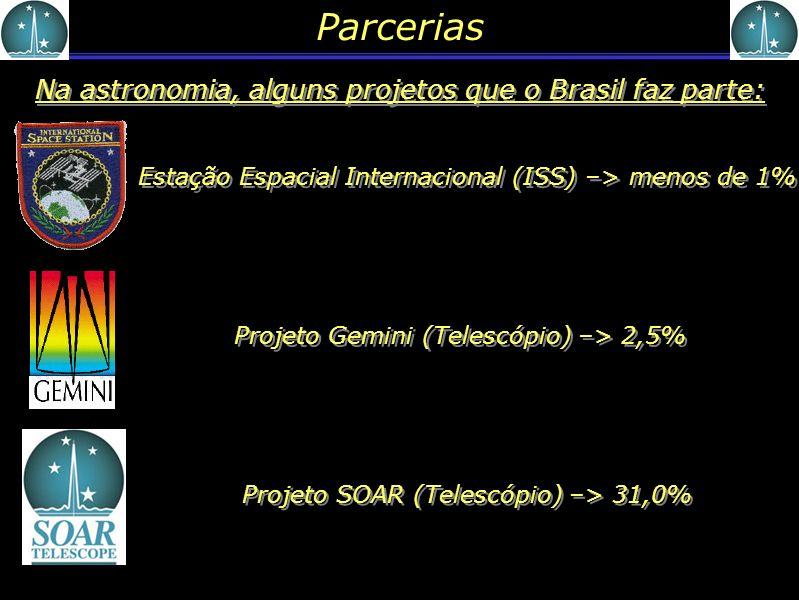 Parcerias Na astronomia, alguns projetos que o Brasil faz parte: Estação Espacial Internacional (ISS) –> menos de 1% Projeto Gemini (Telescópio) –> 2,