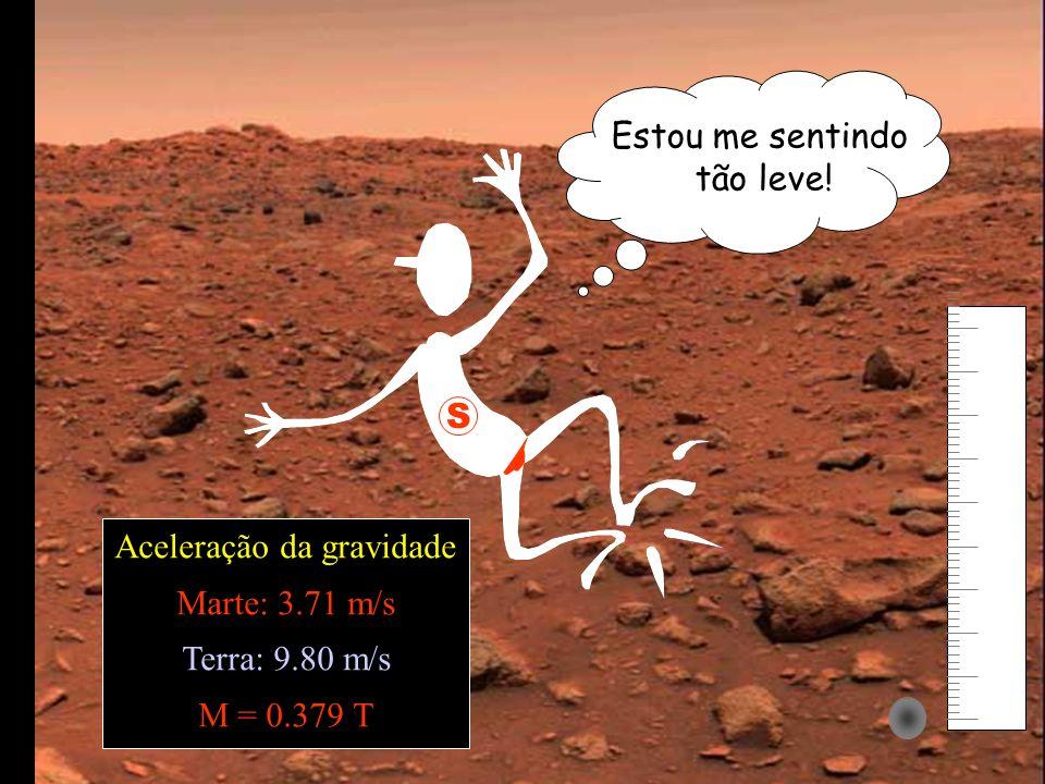 Estou me sentindo tão leve! S Aceleração da gravidade Marte: 3.71 m/s Terra: 9.80 m/s M = 0.379 T