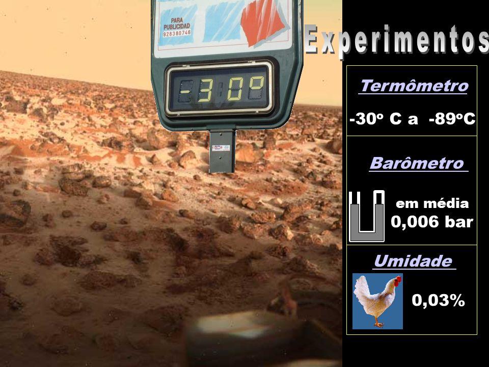 Termômetro -30 o C a -89 o C Barômetro em média 0,006 bar Umidade 0,03%