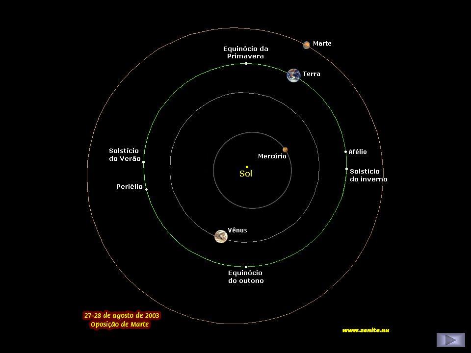 Resumo Resumo: Órbita dos planetas internos Texto Explicativo: Esta é a configuração dos planetas internos no dia da oposição marciana.
