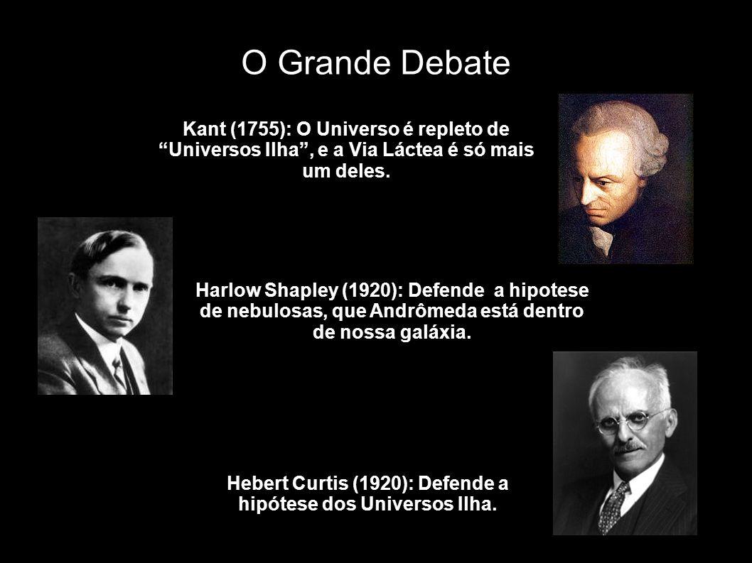 O Grande Debate Kant (1755): O Universo é repleto de Universos Ilha, e a Via Láctea é só mais um deles. Harlow Shapley (1920): Defende a hipotese de n