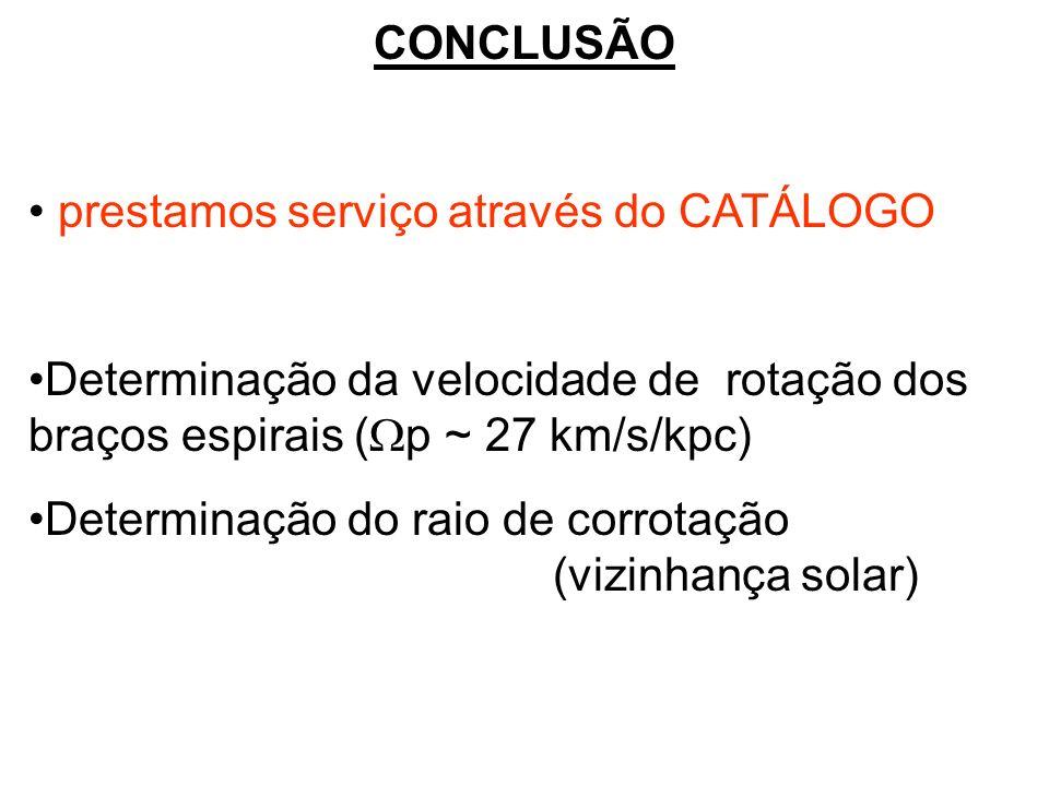 CONCLUSÃO prestamos serviço através do CATÁLOGO Determinação da velocidade de rotação dos braços espirais ( p ~ 27 km/s/kpc) Determinação do raio de c