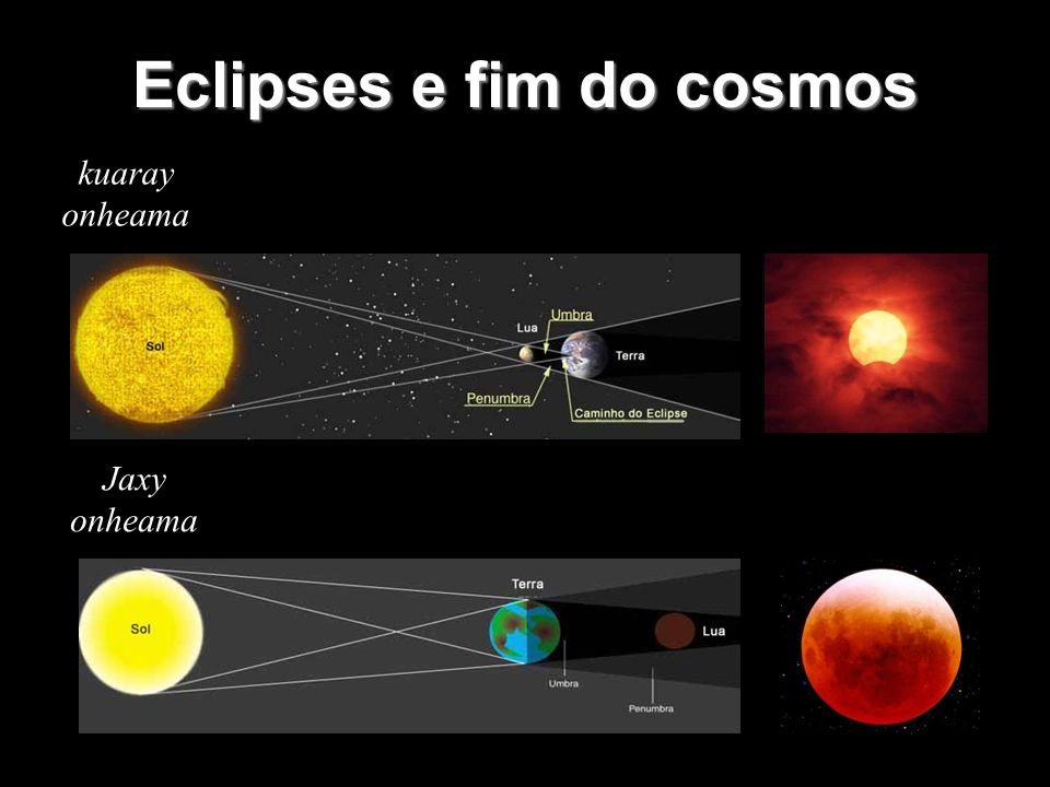 Eclipses e fim do cosmos kuaray onheama Jaxy onheama