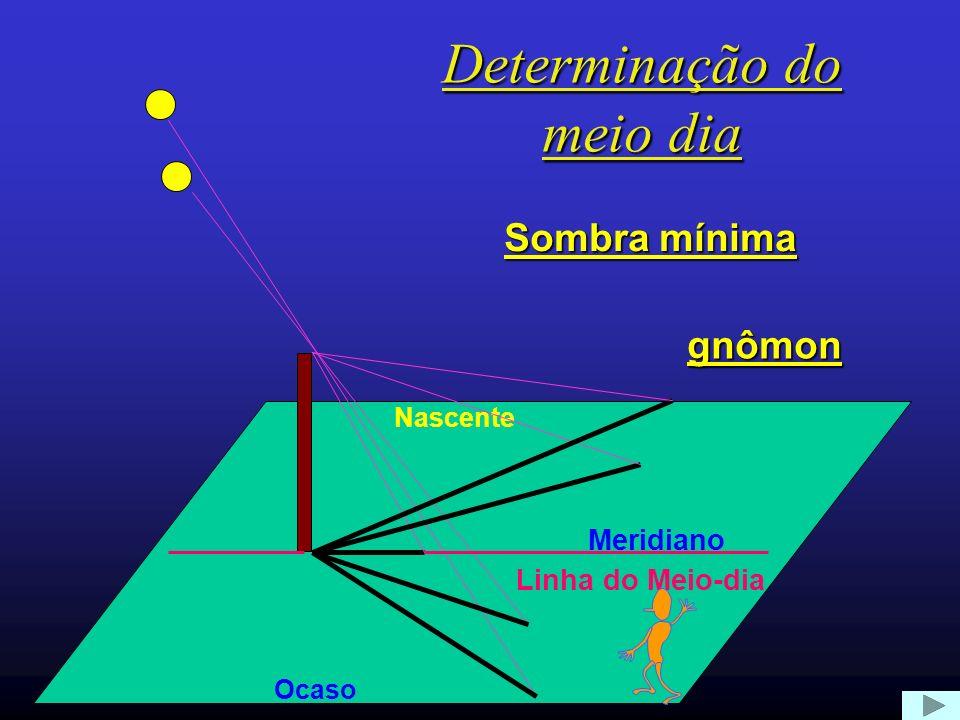 Referências - Scientific American Brasil, Edição Especial: Etnoastronomia; - As Constelações Indígenas Brasileiras, Germano Afonso (UFPR); - http://www.ov.ufrj.br