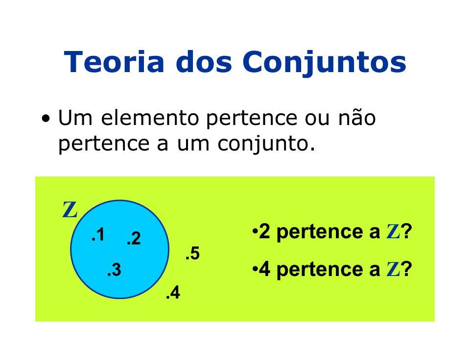 Teoria dos Conjuntos Um elemento pertence ou não pertence a um conjunto. Z.1.2.3.4.5 2 pertence a Z ? 4 pertence a Z ?