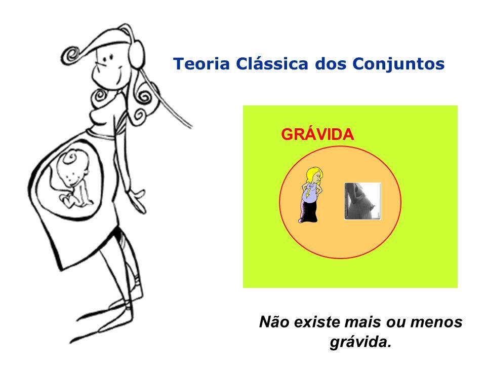 Teoria Clássica dos Conjuntos GRÁVIDA Não existe mais ou menos grávida.