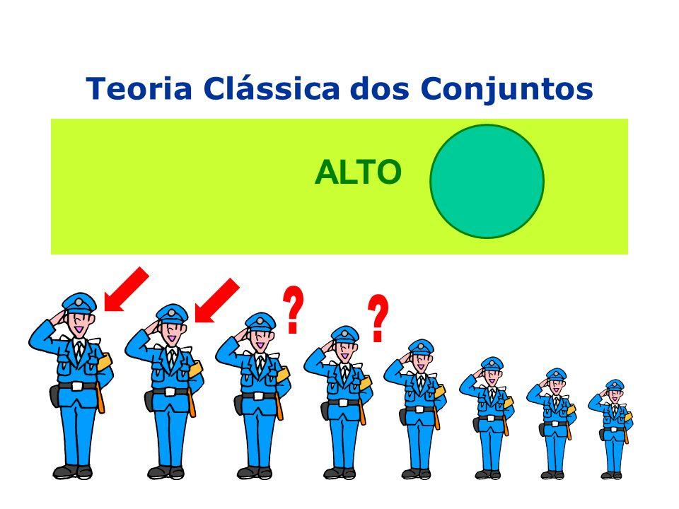 Teoria Clássica dos Conjuntos ALTO