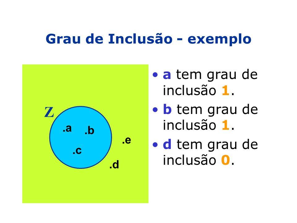 Grau de Inclusão - exemplo a tem grau de inclusão 1. b tem grau de inclusão 1. d tem grau de inclusão 0. Z.a.b.c.d.e