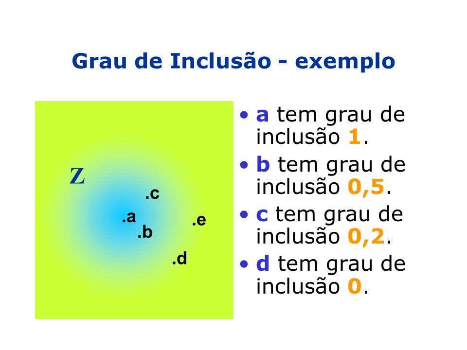 Grau de Inclusão - exemplo a tem grau de inclusão 1.