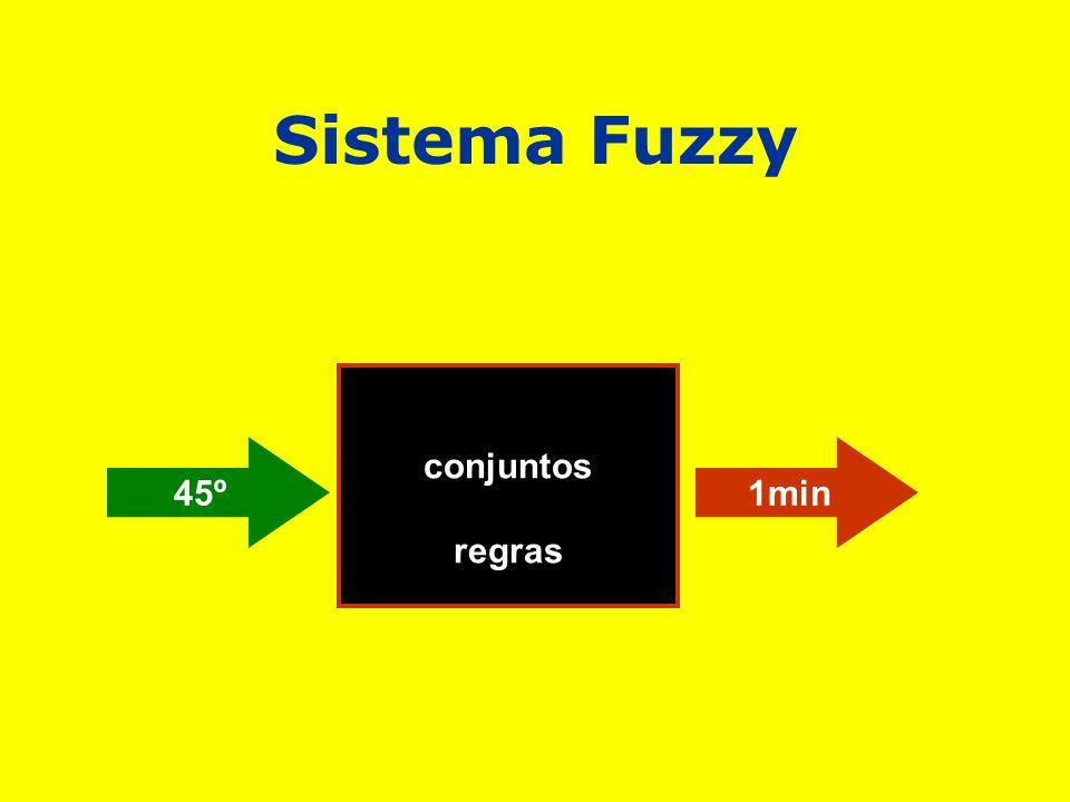 Sistema Fuzzy conjuntos regras 45º1min