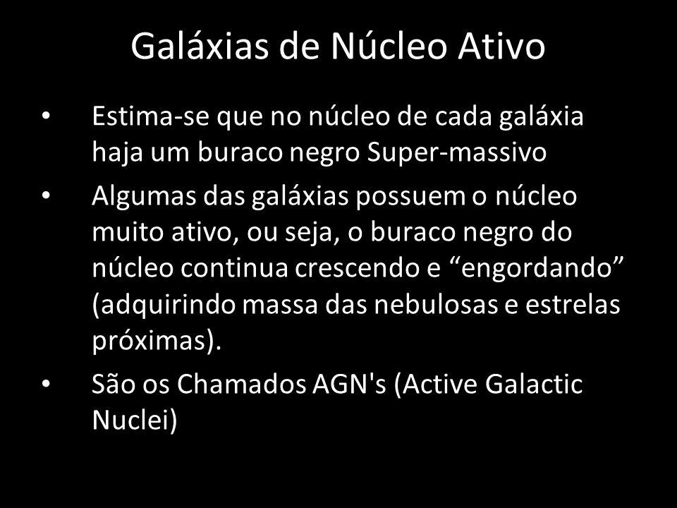 Galáxias de Núcleo Ativo Estima-se que no núcleo de cada galáxia haja um buraco negro Super-massivo Algumas das galáxias possuem o núcleo muito ativo,