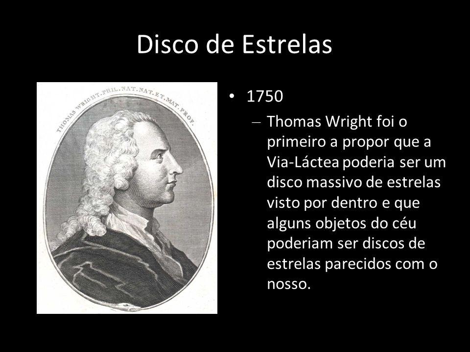 Disco de Estrelas 1750 – Thomas Wright foi o primeiro a propor que a Via-Láctea poderia ser um disco massivo de estrelas visto por dentro e que alguns