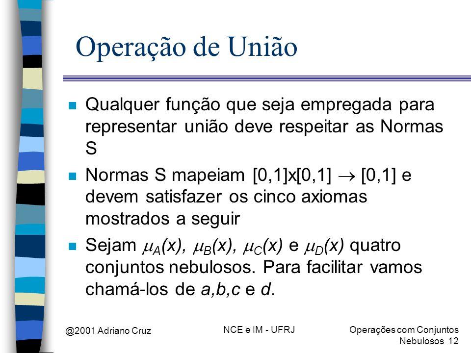 @2001 Adriano Cruz NCE e IM - UFRJOperações com Conjuntos Nebulosos 12 Operação de União n Qualquer função que seja empregada para representar união d
