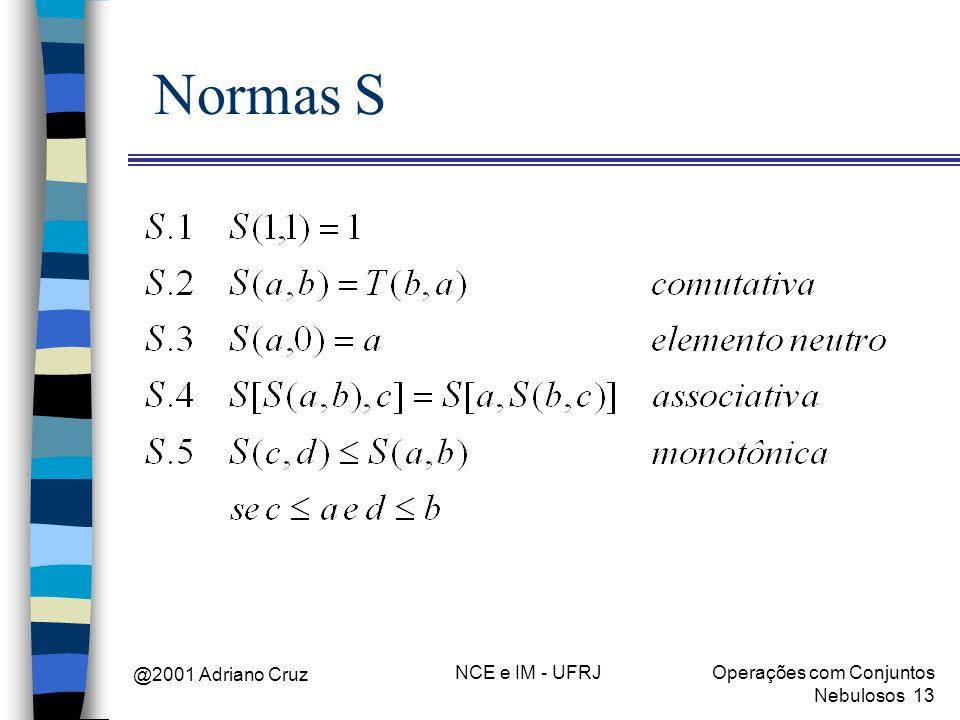 @2001 Adriano Cruz NCE e IM - UFRJOperações com Conjuntos Nebulosos 13 Normas S