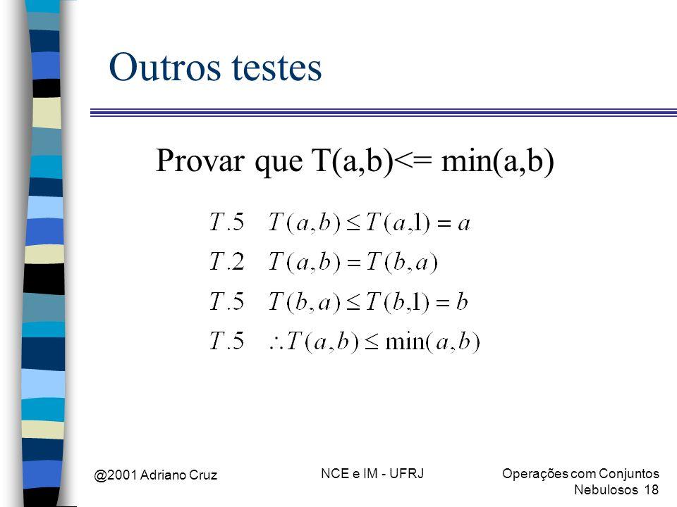 @2001 Adriano Cruz NCE e IM - UFRJOperações com Conjuntos Nebulosos 18 Outros testes Provar que T(a,b)<= min(a,b)