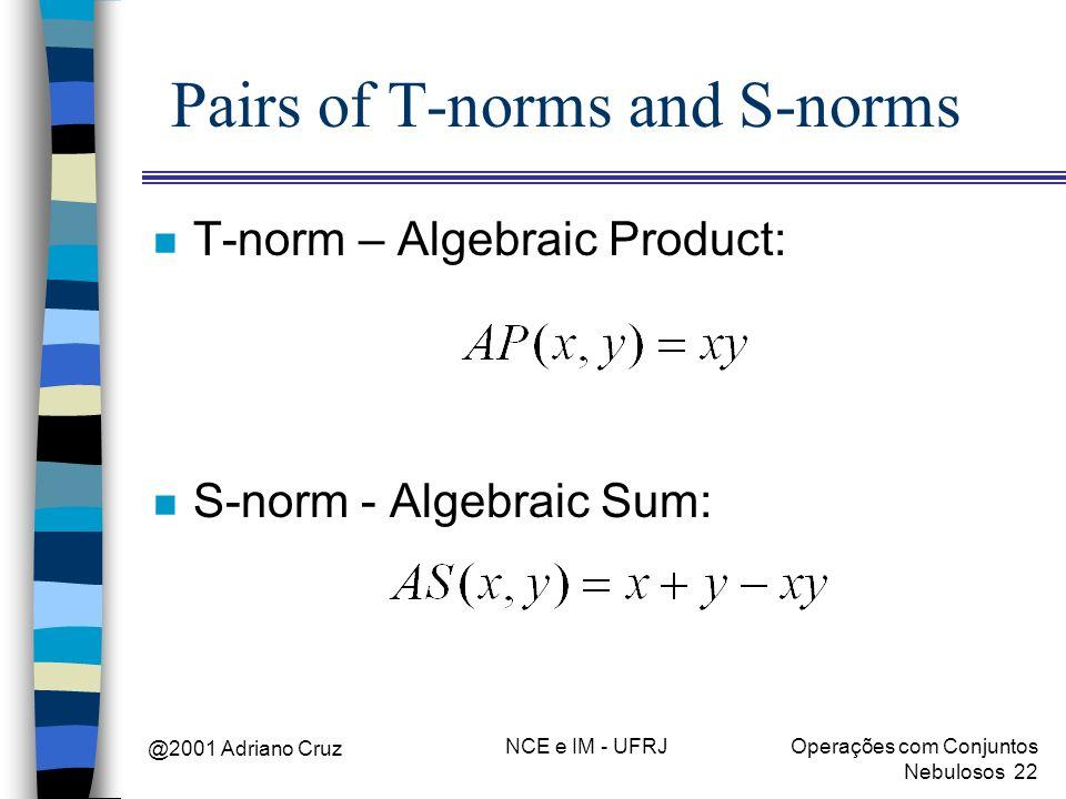 @2001 Adriano Cruz NCE e IM - UFRJOperações com Conjuntos Nebulosos 22 Pairs of T-norms and S-norms n T-norm – Algebraic Product: n S-norm - Algebraic