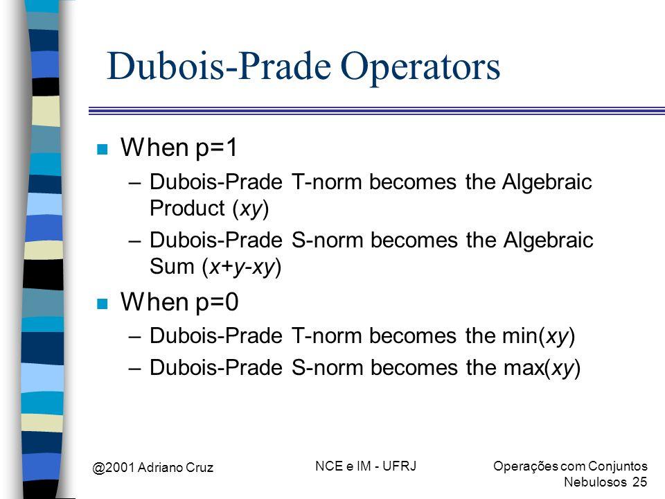 @2001 Adriano Cruz NCE e IM - UFRJOperações com Conjuntos Nebulosos 25 Dubois-Prade Operators n When p=1 –Dubois-Prade T-norm becomes the Algebraic Pr