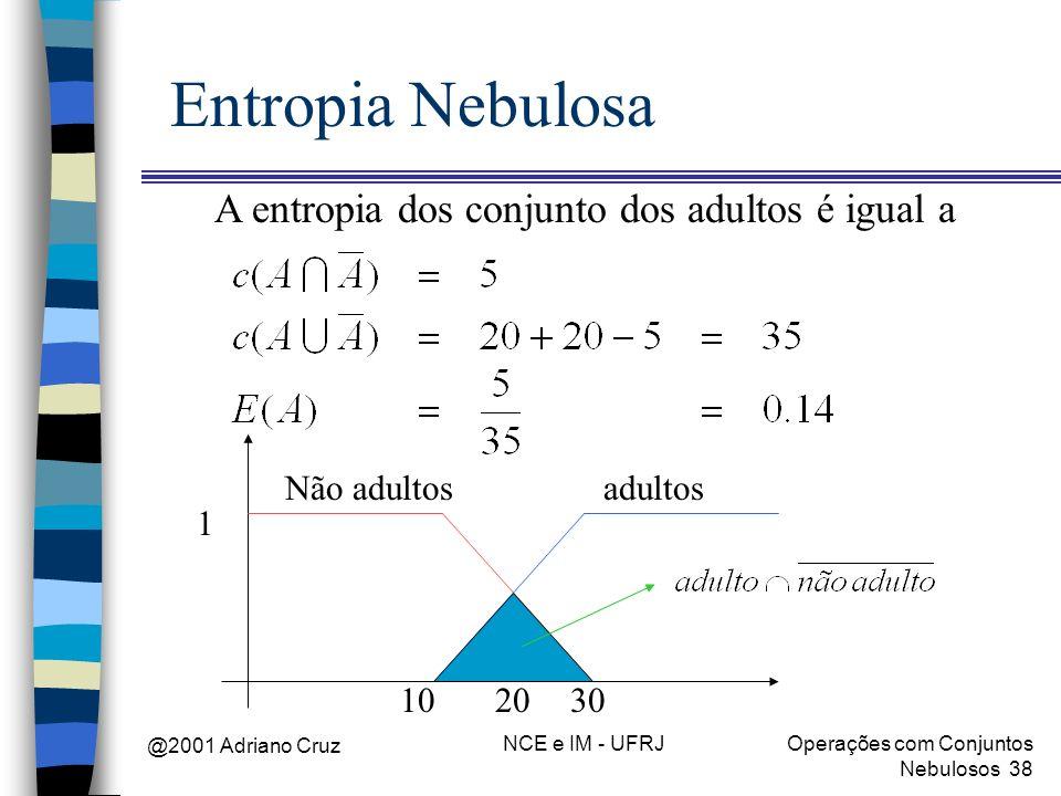 @2001 Adriano Cruz NCE e IM - UFRJOperações com Conjuntos Nebulosos 38 Entropia Nebulosa adultosNão adultos A entropia dos conjunto dos adultos é igua