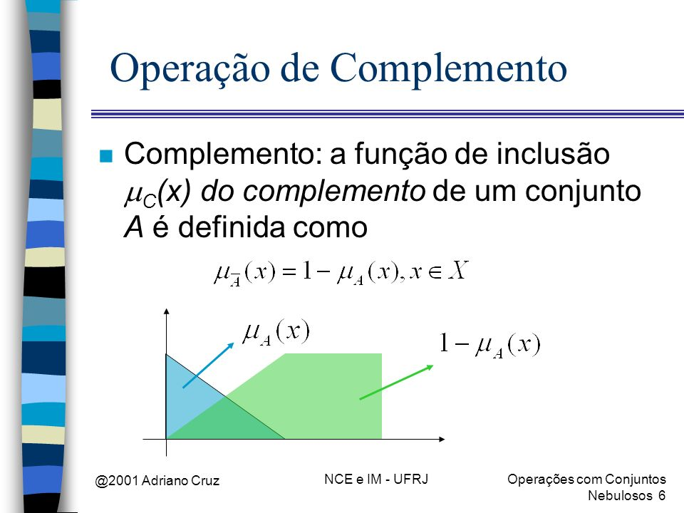 @2001 Adriano Cruz NCE e IM - UFRJOperações com Conjuntos Nebulosos 37 Entropia Nebulosa n A entropia de um conjunto é definida pela fórmula n c refere-se a uma contagem (adição ou integração) sobre o suporte do conjunto.
