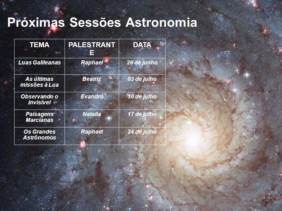 TEMAPALESTRANT E DATA Luas GalileanasRaphael26 de junho As últimas missões à Lua Beatriz03 de julho Observando o invisível Evandro10 de julho Paisagen
