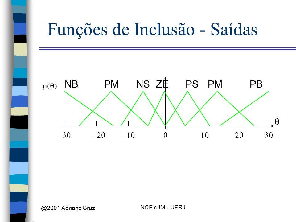 @2001 Adriano Cruz NCE e IM - UFRJ Funções de Inclusão - Saídas NSZEPBPS NBPM
