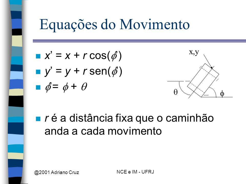 @2001 Adriano Cruz NCE e IM - UFRJ Equações do Movimento x = x + r cos( ) y = y + r sen( ) = + n r é a distância fixa que o caminhão anda a cada movim