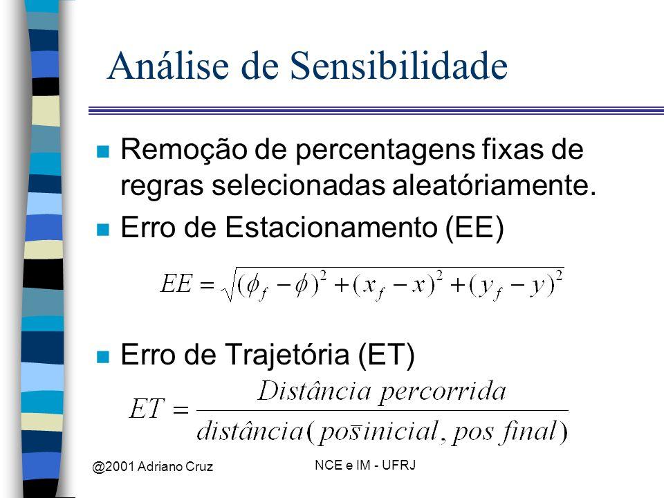@2001 Adriano Cruz NCE e IM - UFRJ Análise de Sensibilidade n Remoção de percentagens fixas de regras selecionadas aleatóriamente. n Erro de Estaciona