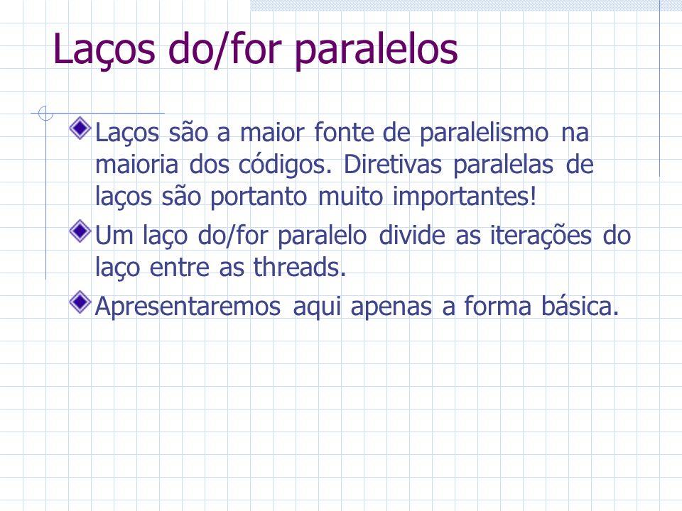 Laços do/for paralelos Laços são a maior fonte de paralelismo na maioria dos códigos. Diretivas paralelas de laços são portanto muito importantes! Um