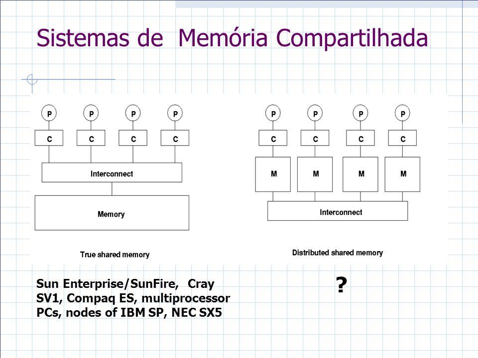 Sistemas de Memória Compartilhada Sun Enterprise/SunFire, Cray SV1, Compaq ES, multiprocessor PCs, nodes of IBM SP, NEC SX5 ?