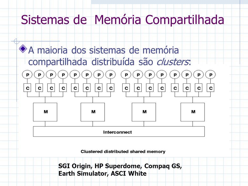 Sistemas de Memória Compartilhada A maioria dos sistemas de memória compartilhada distribuída são clusters: SGI Origin, HP Superdome, Compaq GS, Earth