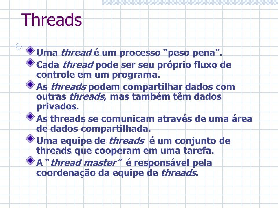 Threads Uma thread é um processo peso pena. Cada thread pode ser seu próprio fluxo de controle em um programa. As threads podem compartilhar dados com