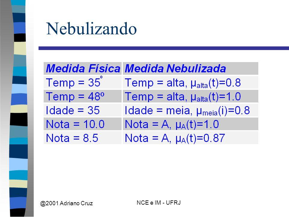 @2001 Adriano Cruz NCE e IM - UFRJ Nebulizando