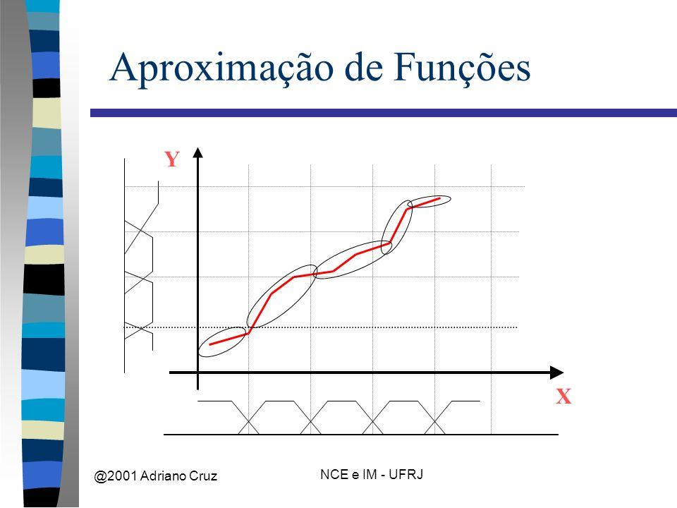@2001 Adriano Cruz NCE e IM - UFRJ Aproximação de Funções X Y