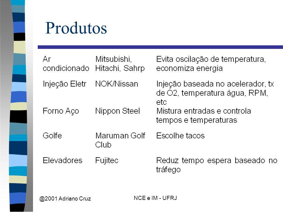@2001 Adriano Cruz NCE e IM - UFRJ Produtos