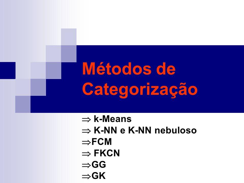 Métodos de Categorização k-Means K-NN e K-NN nebuloso FCM FKCN GG GK