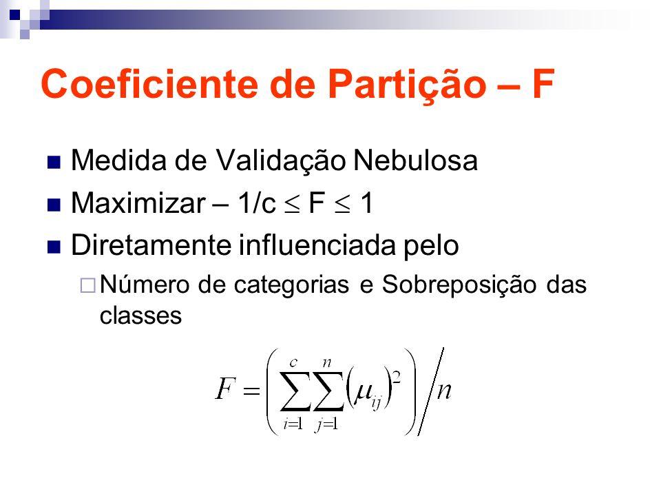 Coeficiente de Partição – F Medida de Validação Nebulosa Maximizar – 1/c F 1 Diretamente influenciada pelo Número de categorias e Sobreposição das classes
