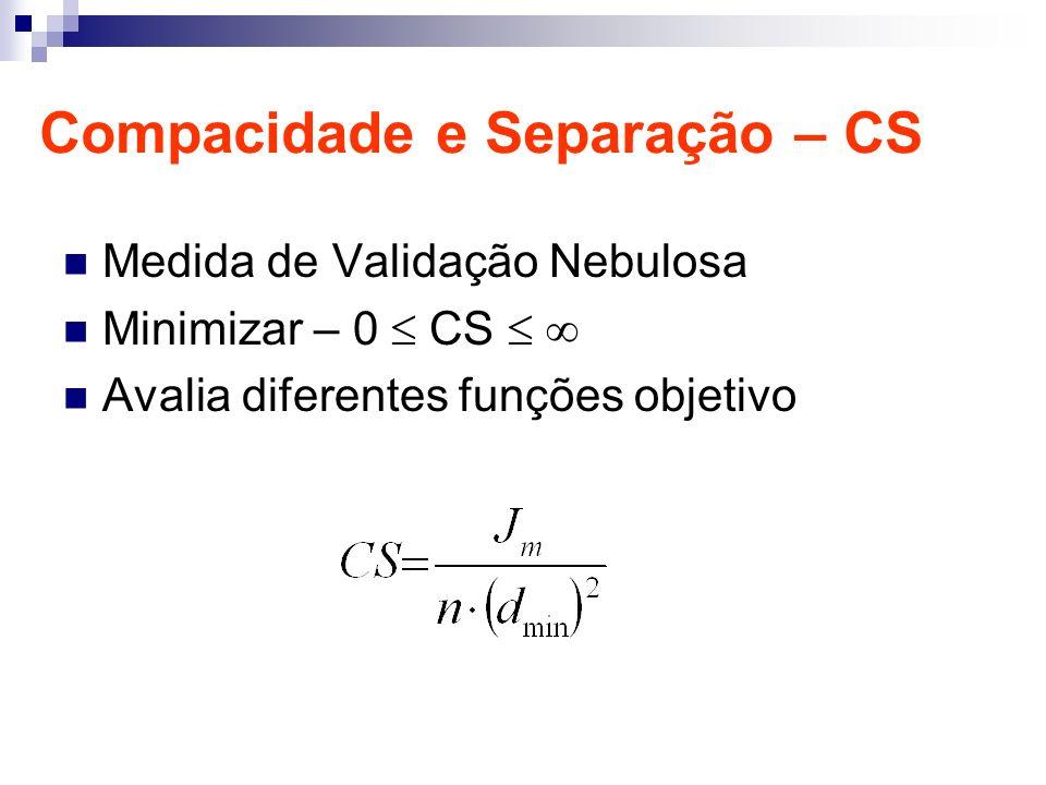 Compacidade e Separação – CS Medida de Validação Nebulosa Minimizar – 0 CS Avalia diferentes funções objetivo