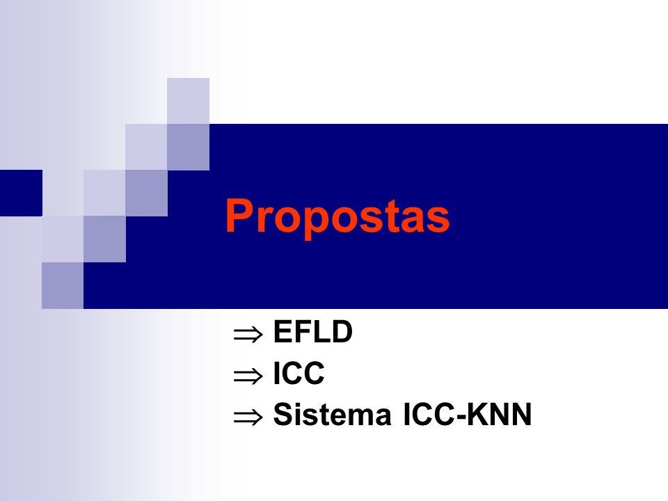 Propostas EFLD ICC Sistema ICC-KNN