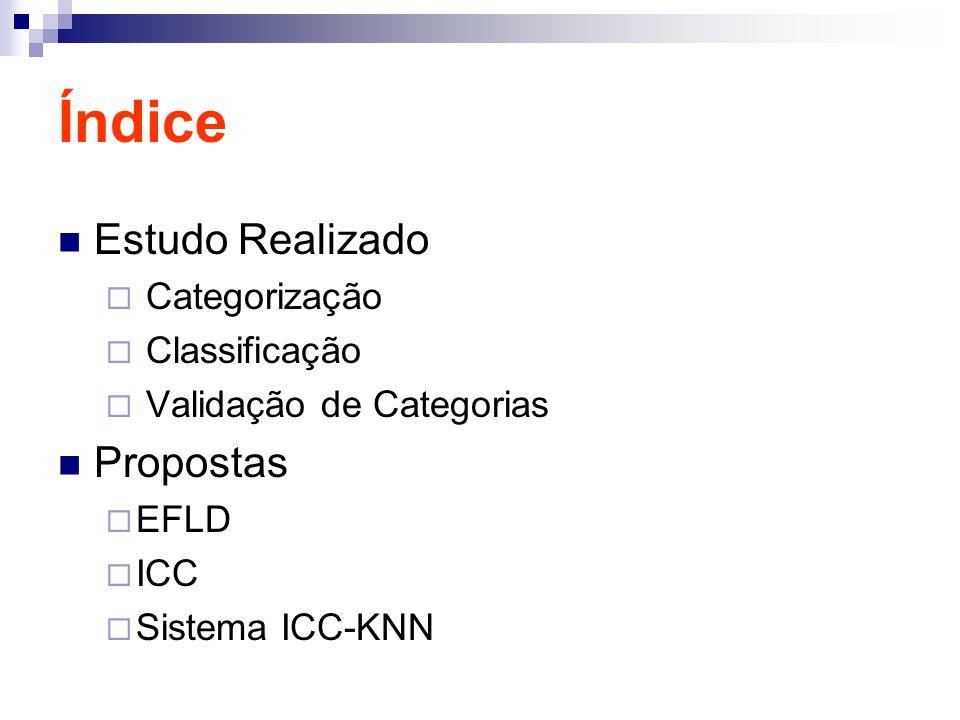 Índice Estudo Realizado Categorização Classificação Validação de Categorias Propostas EFLD ICC Sistema ICC-KNN