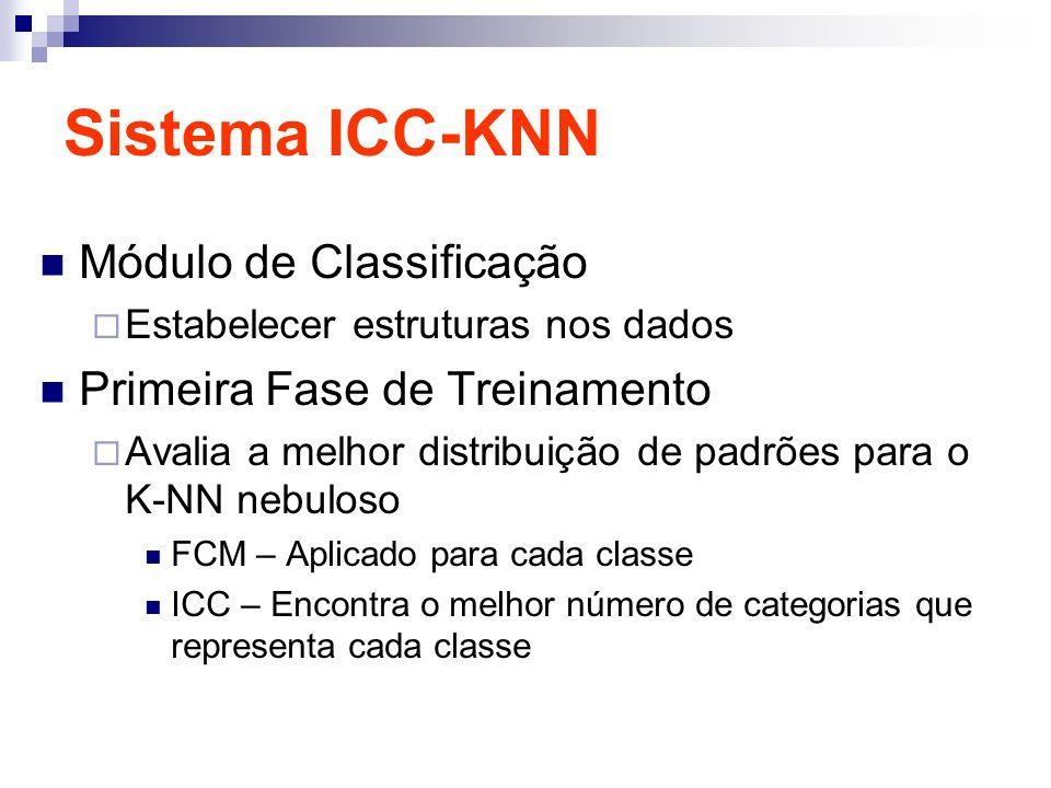 Sistema ICC-KNN Módulo de Classificação Estabelecer estruturas nos dados Primeira Fase de Treinamento Avalia a melhor distribuição de padrões para o K-NN nebuloso FCM – Aplicado para cada classe ICC – Encontra o melhor número de categorias que representa cada classe