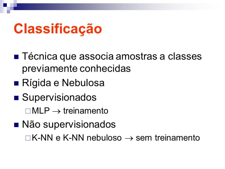 Classificação Técnica que associa amostras a classes previamente conhecidas Rígida e Nebulosa Supervisionados MLP treinamento Não supervisionados K-NN