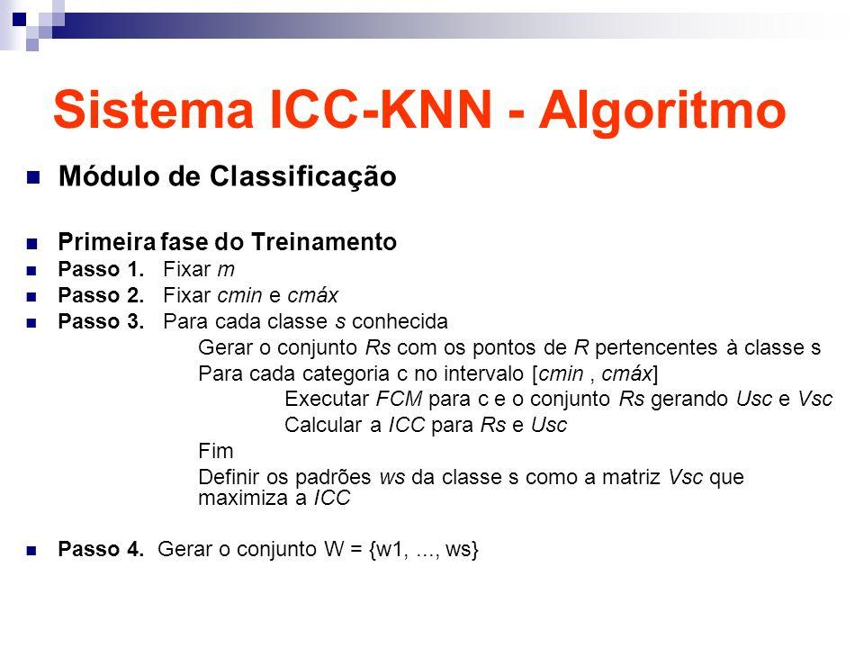 Sistema ICC-KNN - Algoritmo Módulo de Classificação Primeira fase do Treinamento Passo 1. Fixar m Passo 2. Fixar cmin e cmáx Passo 3. Para cada classe