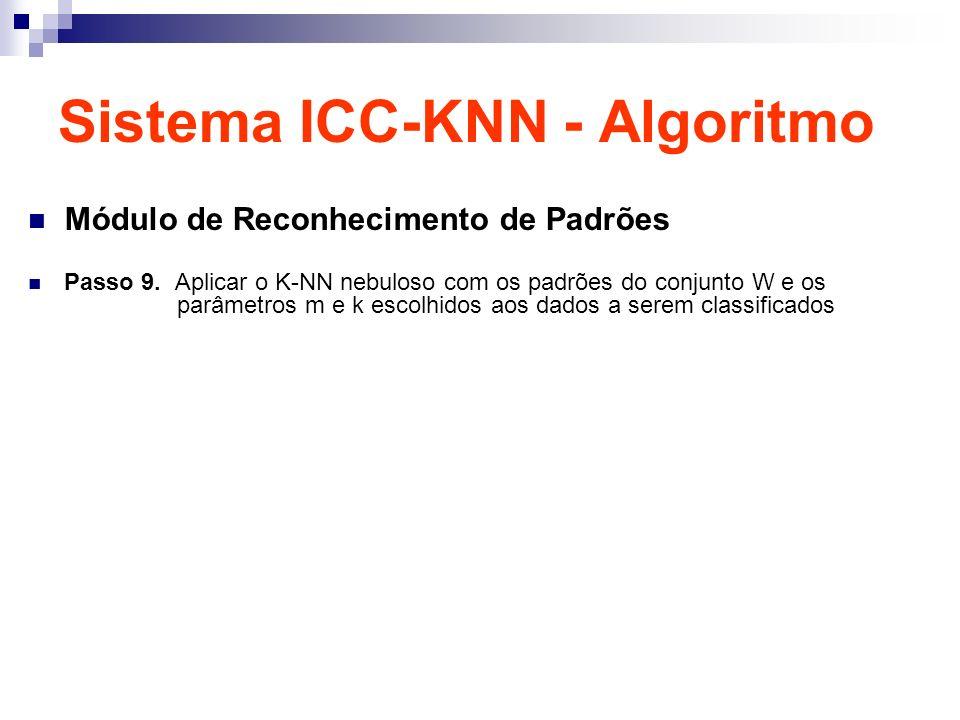 Sistema ICC-KNN - Algoritmo Módulo de Reconhecimento de Padrões Passo 9.