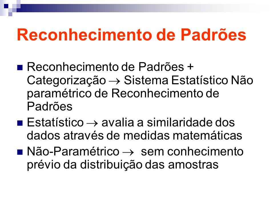 Reconhecimento de Padrões Reconhecimento de Padrões + Categorização Sistema Estatístico Não paramétrico de Reconhecimento de Padrões Estatístico avalia a similaridade dos dados através de medidas matemáticas Não-Paramétrico sem conhecimento prévio da distribuição das amostras