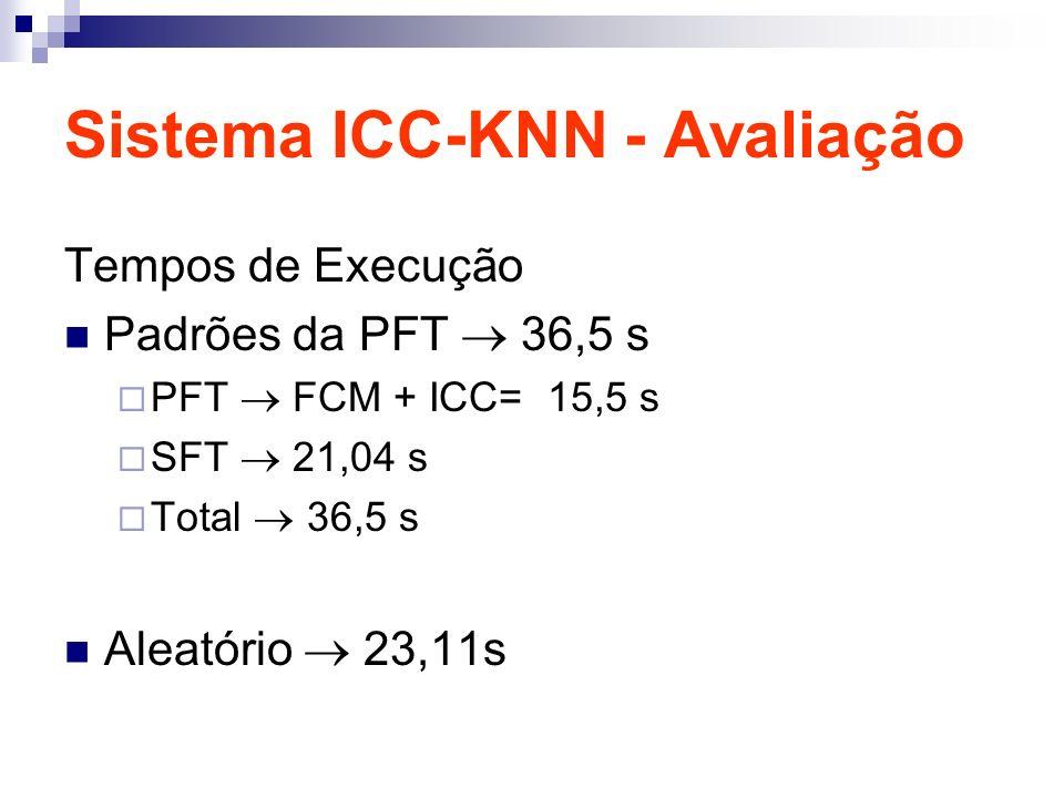 Sistema ICC-KNN - Avaliação Tempos de Execução Padrões da PFT 36,5 s PFT FCM + ICC= 15,5 s SFT 21,04 s Total 36,5 s Aleatório 23,11s