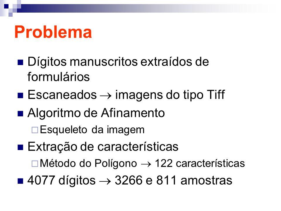 Problema Dígitos manuscritos extraídos de formulários Escaneados imagens do tipo Tiff Algoritmo de Afinamento Esqueleto da imagem Extração de características Método do Polígono 122 características 4077 dígitos 3266 e 811 amostras