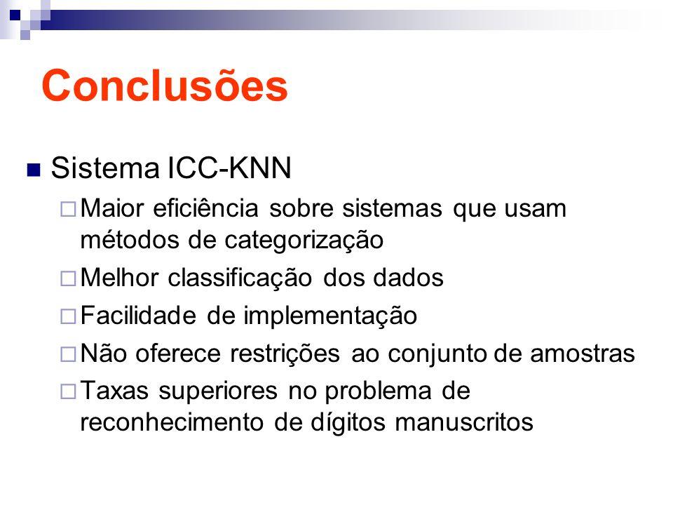 Conclusões Sistema ICC-KNN Maior eficiência sobre sistemas que usam métodos de categorização Melhor classificação dos dados Facilidade de implementação Não oferece restrições ao conjunto de amostras Taxas superiores no problema de reconhecimento de dígitos manuscritos
