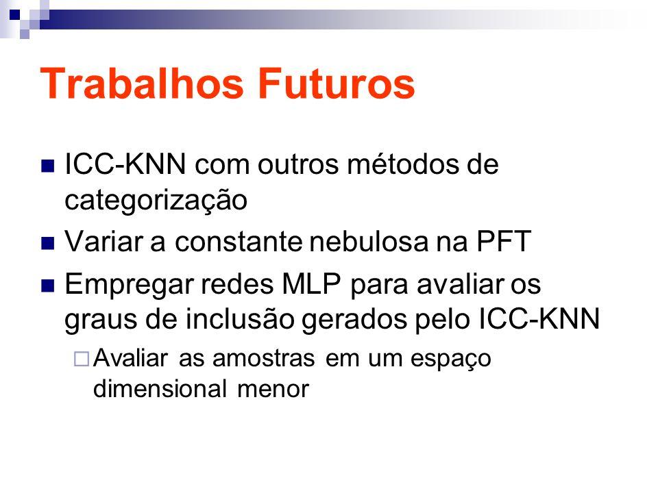 Trabalhos Futuros ICC-KNN com outros métodos de categorização Variar a constante nebulosa na PFT Empregar redes MLP para avaliar os graus de inclusão gerados pelo ICC-KNN Avaliar as amostras em um espaço dimensional menor
