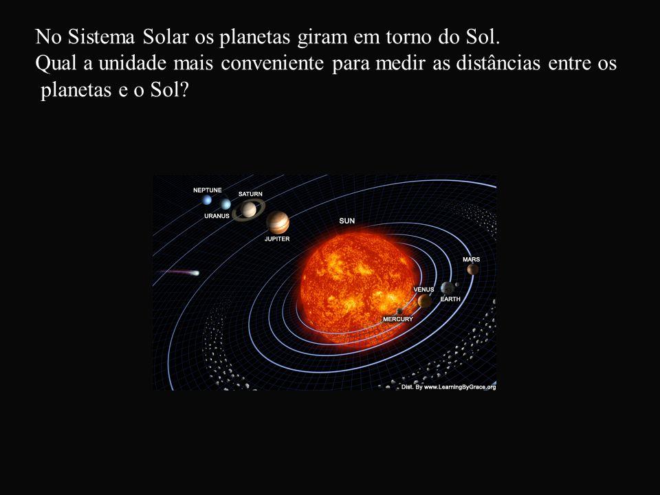 No Sistema Solar os planetas giram em torno do Sol. Qual a unidade mais conveniente para medir as distâncias entre os planetas e o Sol?